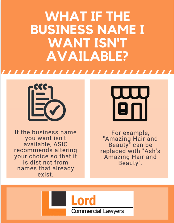 graph for registering business name